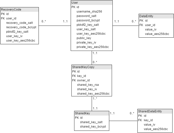 pwd-db-crypt-fig-12.png